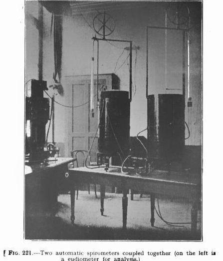 Tissot_Spirometers_Human_Machine