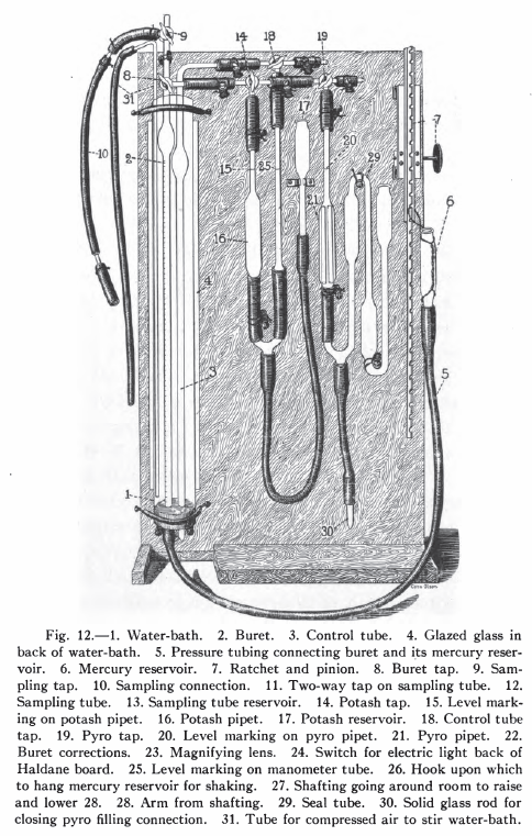 Haldane_Apparatus_Diagram_1920