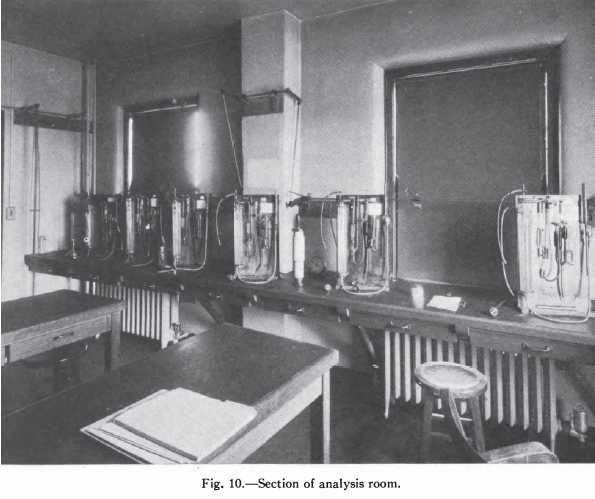 Haldane_Gas_Analysis_1920_Photo