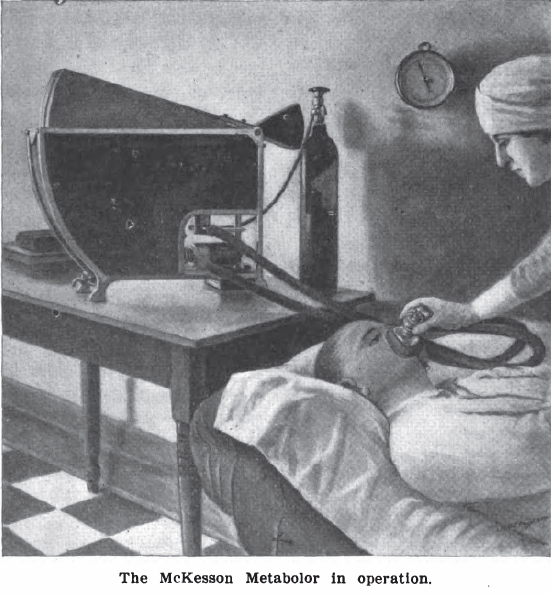 McKesson_Metabolor_1921_In_use