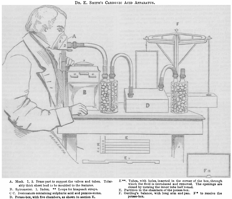 Smith_Expired_CO2_Apparatus_1859