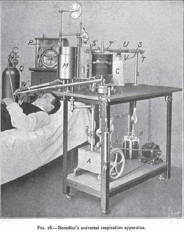 Benedicts_Universal_Respiration_Apparatus_1916