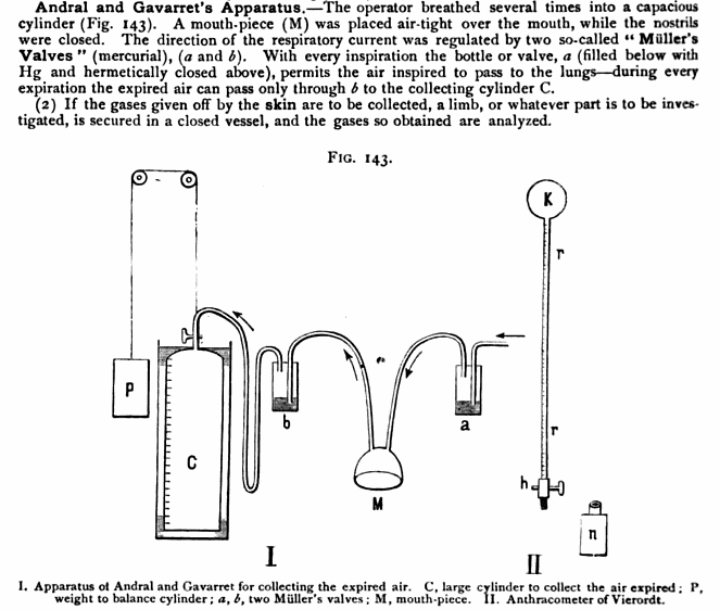 Gas_Collection_System_1889