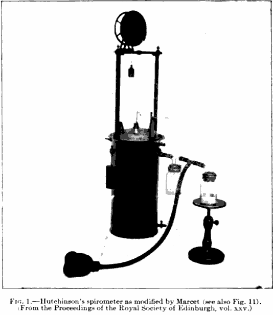 Spirometer_Marcet_Modification_1909