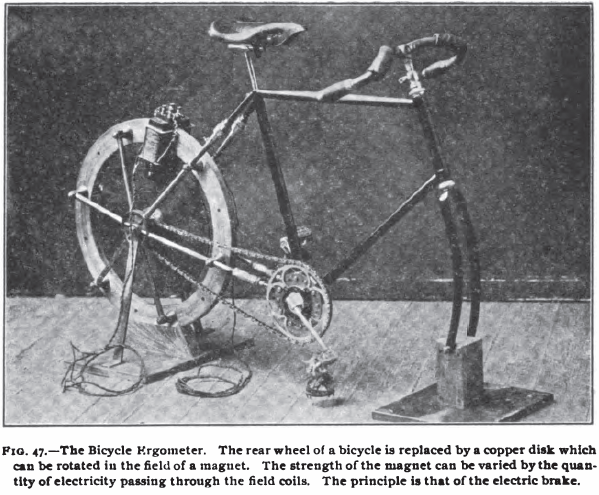 Bicycle_Ergometer_1905