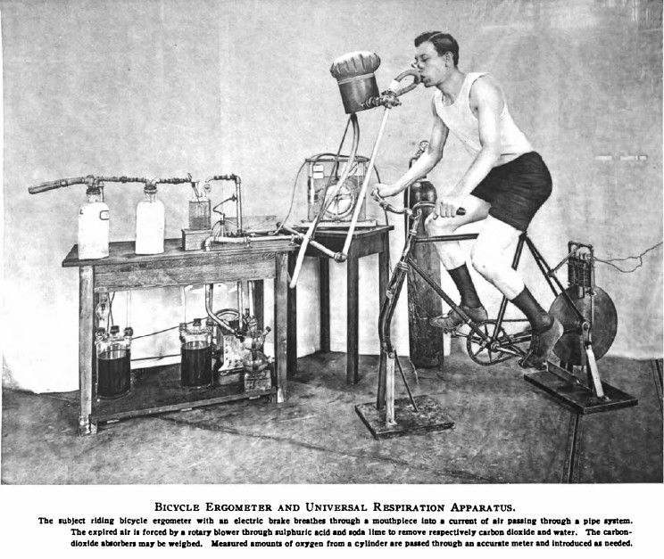 Exercise_Testing_1913_Benedict_Cathcart