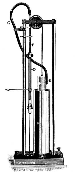 Spirometer_Palmer_1934_with_syphon_counterpoise