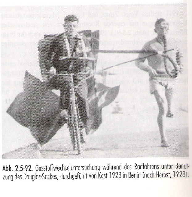 Douglas_Bag_1928_Exercise