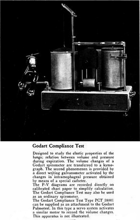 Godart_Compliance_Test_1967