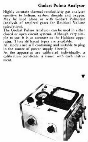 Godart_Pulmo_Analysor_He_CO2_O2_Analyzer_1967