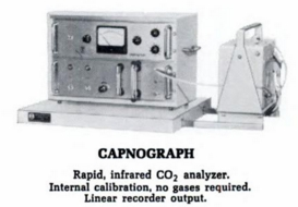 CO2_Analyzer_Capnograph_Instrumentation_Associates_1959