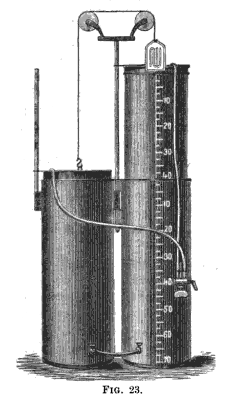 Weils_Double_Apparatus_1885