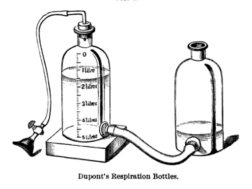 spirometer designs evolve  1860  u2013 1900
